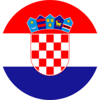 Croatian for foreigners